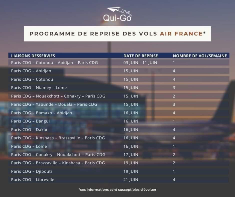 Air France reanuda vuelos comerciales a África